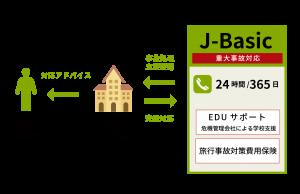 【J-Basic】重大事故発生時に学校をサポート